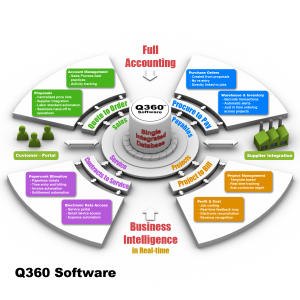 Q360_Overview