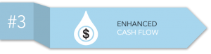 selling as-a-service - enhanced cash flow