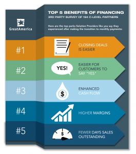 Top 5 Benefits of Financing and As-A-Service