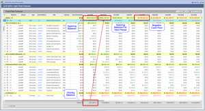 cash flow forecasting dashboard