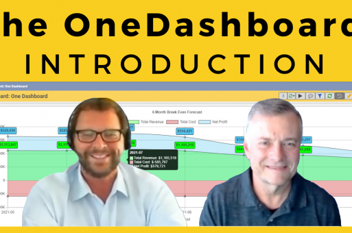Introducing Q360's OneDashboard to Rule Them All