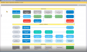 workflows-sales-to-operations-300x181-7008567